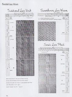 WEAVING LIBRARY : DOBBY FABRIC / FIGURED FABRIC / JACQUARD AND DRAWLOOM STUDY: Swedish lace weave Chapter 11
