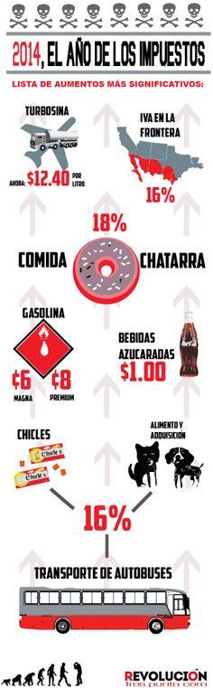 2014, el año de los impuestos  http://revoluciontrespuntocero.com/2014-el-ano-de-los-impuestos-infografia/