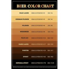 Homebrew Finds: Beer Color Chart Poster
