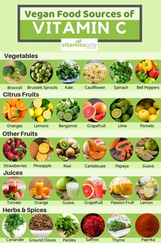 10 Foods with More Vitamin C Than Oranges Vegan Nutrition, Health And Nutrition, Tumeric And Ginger, Vitamin Rich Foods, Healthy Life, Healthy Eating, Vegan Vitamins, Diet Tips, Iron Rich Foods Vegetarian