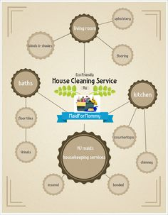 Eco-Friendly House Cleaning Service