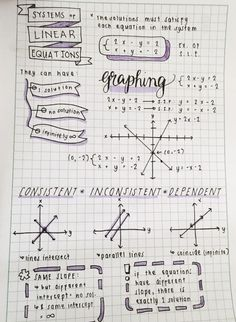 emma's studyblr — axthmatic: math notes - New Site Revision Notes, Math Notes, Science Notes, Class Notes, School Notes, Study Notes, Gcse Revision, Write Notes, Bullet Journal Notes