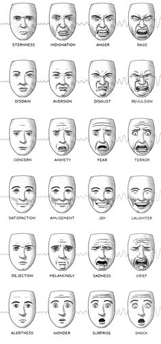 animation facial expressions chart - Google Search