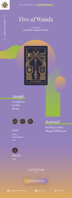 Five of Wands Meaning - Tarot Card Meanings Cheat Sheet. Art from Golden Thread Tarot.