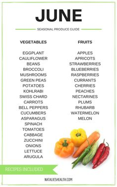 Seasonal Produce Guide What's in Season JUNE is a collection of the best fruits, veggies, and recipes for the month of June. natalieshealth.com