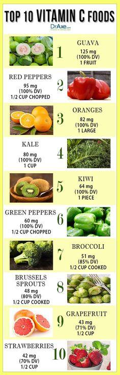 top 10 vitamin c foods draxe com vitaminb vitamind followback