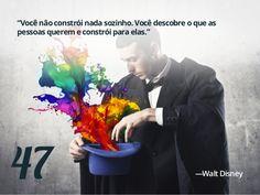 A mente de um empreendedor é complexa e muitas vezes conturbada, mas, são empreendedores como você que mudam o Brasil e o mundo.