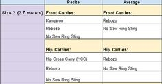 Carries By Wrap Length