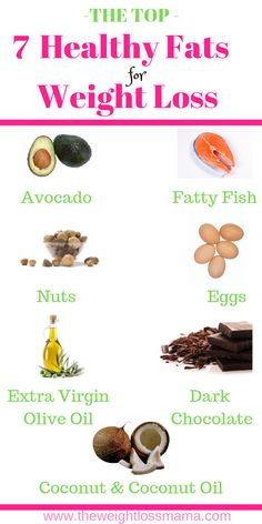 Best Keto Diet Plan – Best Solution for Weigh Loss Healthy Fats Foods, Fat Foods, Get Healthy, Healthy Smoothies, Healthy Eating, Healthy Recipes, Best Keto Diet, Keto Diet Plan, Help Losing Weight