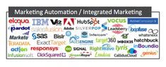 Marketing Automation Super-Collider of 2014 (via Brinker, chiefmartec) Technology Management, Marketing Technology, Marketing Automation, The Marketing, Super Collider, Cool Pictures, Infographic, Learning, Business
