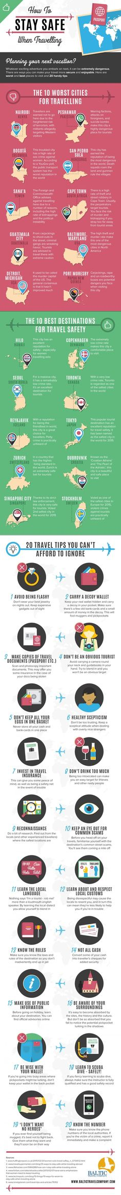 travel and trip infographic how to stay safe when travelling infographic description how to stay safe when travelling infographic source