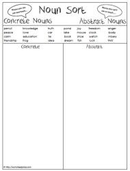 Abstract or Concrete Nouns. Easy to make noun sort. Could be a whiteboard activity Teaching Verbs, Teaching English Grammar, Grammar Lessons, Teaching Writing, Teaching Ideas, Nouns And Pronouns, Nouns Worksheet, Worksheets, Concrete And Abstract Nouns