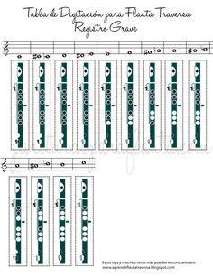 Posición en los dedos para flauta traversa