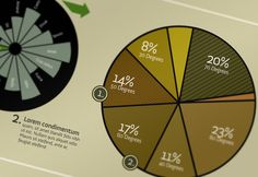 Go Green - Infographic Elements - info template  Design, Print Design, Typography