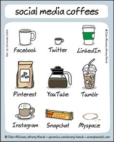 social media coffees