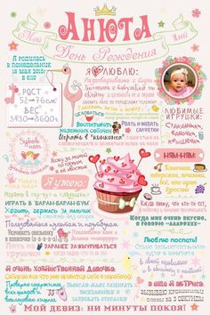 Постер достижений. lovelyboards.ru  https://vk.com/chalkboard_diz A birthday chalkboard is a GREAT conversation piece for a birthday party, GREAT prop for photoshoots and a GREAT keepsake (both digital AND printed versions!) Super cute to hang in a child's room after their party.