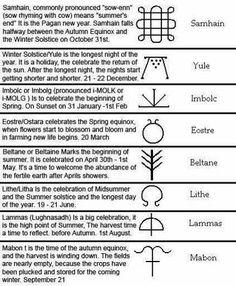 Wiccan Sabbats