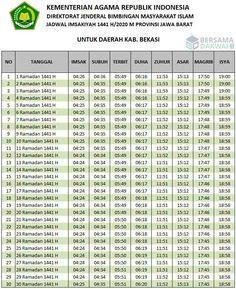 Em4te1wccpm3rm            Jadwal Imsakiyah Puasa Ramadhan 2020 Bekasi Serbabisnis        Cek Jadwal Sholat Januari 2020 Untuk Dki Jakarta Di Sini        Jadwal Imsakiyah Buka Puasa Kota Bekasi 2020 M 1441 H        Jadwal Imsakiyah Ramadhan 2020 Untuk Dki Jakarta Bandung        Jadwal Imsakiyah Bekasi 2017        2foufauavve Bm        Jadwal Puasa Imsakiyah Ramadhan 2020 Dan Sholat Wilayah Jawa Barat       … Ramadan, Periodic Table, Periotic Table