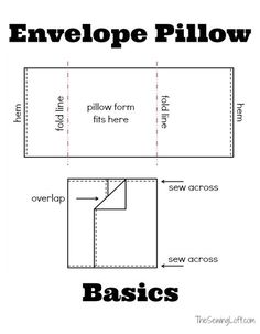 How to make an envelope pillow cover. The Sewing Loft