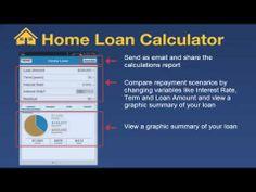 Loans Direct app features #HomeLoan Calculator, #PersonalLoan Calculator, #CarLoan Calculator and a Stamp Duty Calculator