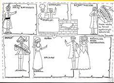 Art For Kids, Google, Diagram, Study, Teaching, Education, School, Speech Language Therapy, Literatura