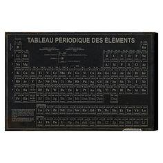 Tableau Periodique Canvas Print, Oliver Gal