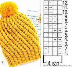 Crochet hat winter stitches 53 Ideas for 2019 Hey, everybody, ladies. In this project we will learn to make cro… in 2020 Lace Knitting Stitches, Knitting Paterns, Baby Hats Knitting, Knitting Charts, Knitted Hats, Summer Knitting, Knitting Machine, Crochet Hat Size Chart, Knit Crochet