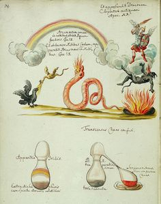 These Surreal Ancient Alchemy Manuscripts Are Terrifyingly Cool | Motherboard
