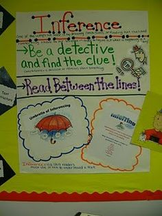 Inference Anchor Chart. Repinned by SOS Inc. Resources.  Follow all our boards at http://pinterest.com/sostherapy  for therapy resources.