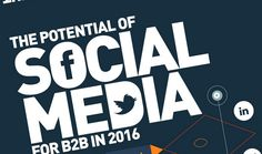 Think social media's only for B2C brands? Thinkagain. This infographic outlines the opportunities for B2B marketers in social.