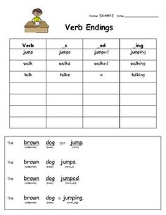 ... Endings on Pinterest | Past Tense, Word Sorts and Inflectional Endings