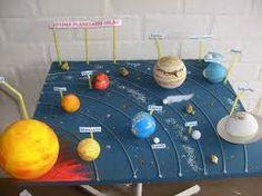 pinterest planetes - Cerca amb Google