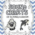 In this Sound Charts {for the Primary Classroom} packet you will find 37 phonics charts with the sound and picture.