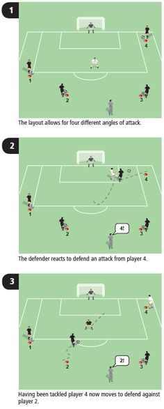 Soccer drill to get defenders thinking In this soccer drill coaching session the defender must react to the opponent's starting position, think quickly and defend accordingly. Football Coaching Drills, Soccer Training Drills, Soccer Drills For Kids, Soccer Workouts, Soccer Practice, Soccer Skills, Soccer News, Youth Soccer, Soccer Games