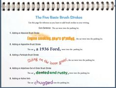 Brushstrokes: Teaching Sentence Variety and Fluency