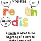 Anchor charts to help you teach prefixes and suffixes, free