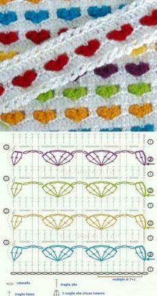Crochet Motifs, Crochet Square Patterns, Crochet Stitches Patterns, Crochet Diagram, Crochet Chart, Crochet Designs, Crochet Baby, Knitting Patterns, Blanket Crochet