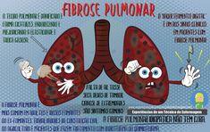 A Fibrose Pulmonar