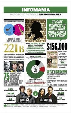 Sherlock Holmes, everything you need to know – infographic from The Guardian. http://www.almaalexander.org/worlds-scariest-trail/
