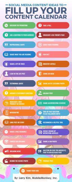 Social Media Content Idea