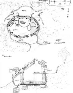 I finally found hobbit house plans If I ever retire this is what