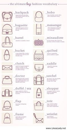 Bag fashion vocabulary