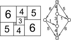 https://en.wikipedia.org/wiki/Squaring_the_square