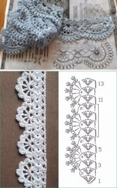 The edging in the photo says it is from a pattern found in the web but does not link to it. The chart below is almost identical, only the diamond is 1 row larger and the left border alternates open and filled meshes, whereas on the photo the meshes to the Crochet Border Patterns, Crochet Lace Edging, Crochet Trim, Easy Crochet, Knitting Patterns, Diy Crafts Crochet, Crochet Projects, Crochet Ideas, Crochet Afgans