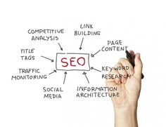 mainstreamz: create a full Seo report for your website using latest rapid Seo tool for $5, on fiverr.com