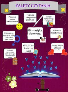 Trendy w kategorii edukacja w tym tygodniu - Poczta Aa School, Back To School, Teacher Morale, Polish Language, Science Notes, Reading Comprehension, Special Education, Kids And Parenting, How To Lose Weight Fast