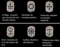 Viking Art, Viking Runes, Nordic Vikings, Vegvisir, Hand Poke, Viking Tattoos, Little Tattoos, Cool Art Drawings, Girl Tattoos