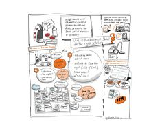 Value Proposition an Business Model Architect Workshop by Reinhard Ematinger. Graphic Recording by Sandra Schulzep