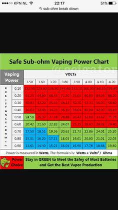 Kanthal wire beginners guide what is kanthal wire pinterest find this pin and more on vape by scott berks see more wire size gauge keyboard keysfo Choice Image