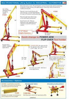Dual Air/Manual Operated Engine Crane/Lifting System, model 5200